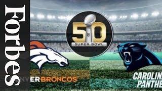 Super Bowl 50: Ad Rates Vs. The Stock Market