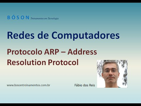 Curso de Redes - Protocolo ARP - Address Resolution Protocol