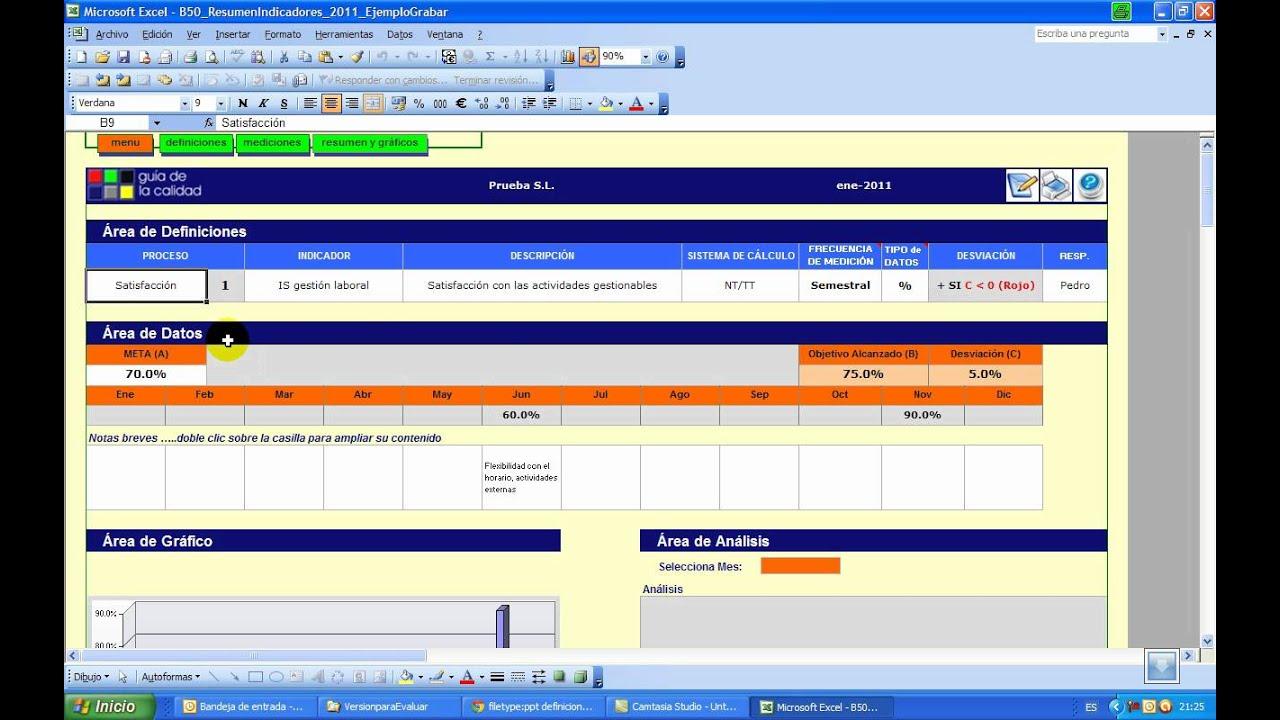 Indicadores comerciales en excel : Opciones de icap fx