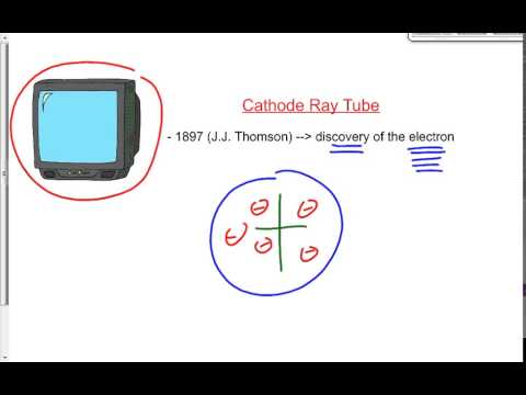 (501-14S) Cathode Ray Tube