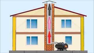 видео Кирпичный дымоход для железной печи