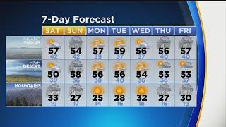 Garth Kemp's Weather Forecast (Feb. 15)