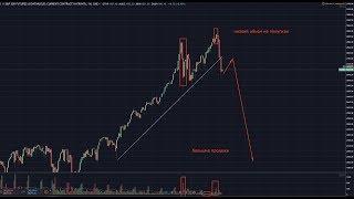 Обвал Рынков Начался.Мировой Финансовый Кризис.Криптовалюта. Обзор Биткоин