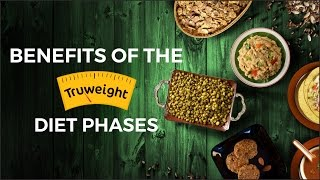 What is the Role of Different Phases in Truweight