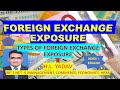 Foreign Exchange Exposure (hindi)  by H.L.YADAV ( JRF-2 AND NET-3)
