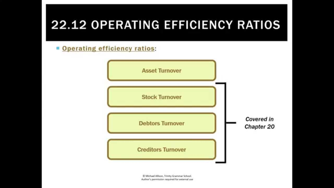 22.12 Operating Efficiency Ratios - YouTube
