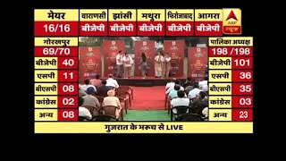Kaun Banega Mukhyamantri: After UP, all eyes set on Gujarat elections beginning from Decem