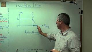 Low Pass Filter - Brain Waves.avi