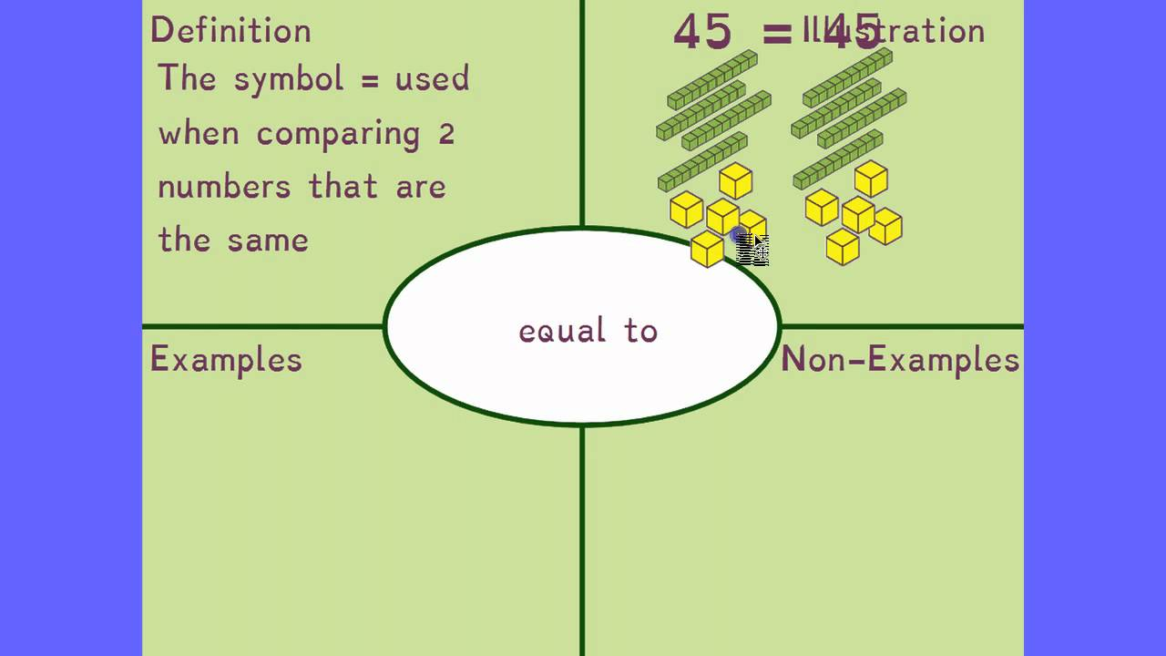 hight resolution of place value equal to frayer model