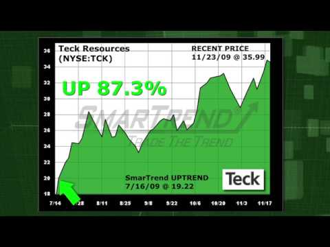 SmartTrend Trading Idea: Teck Resources (NYSE:TCK) 11/09
