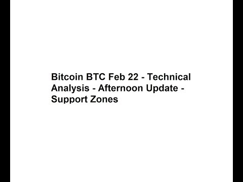 Bitcoin BTC Feb 22 - Technical Analysis - Afternoon Update - Support Zones
