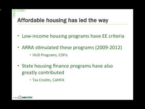 Multifamily Energy Efficiency Financing for Market Rate and Affordable Housing