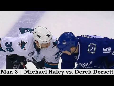 Top Ten NHL Hockey Fights of March 2016