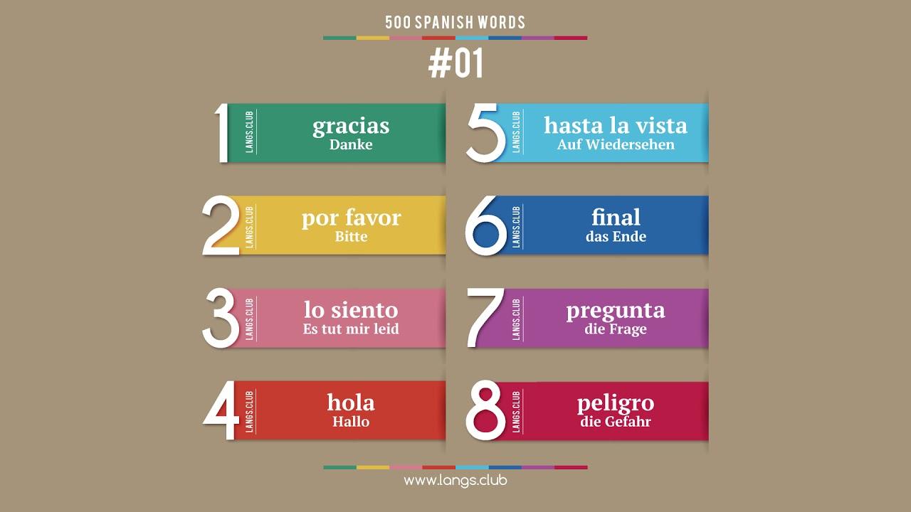 Studieren Spanisch
