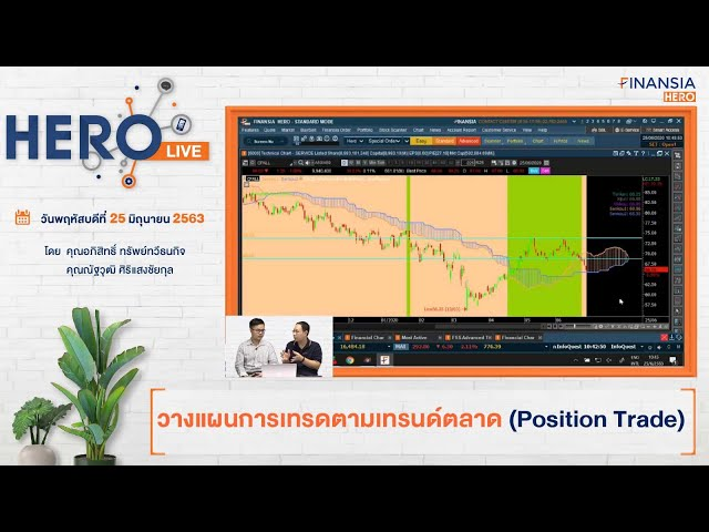 วางแผนการเทรดตามเทรนด์ตลาด (Position Trade) [25-06-63]
