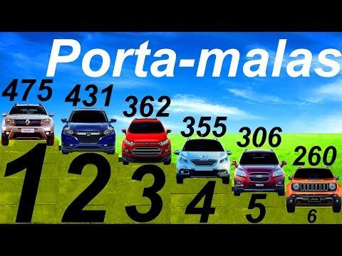 *PORTA-MALAS* Tracker vs EcoSport vs Honda HR-V vs Jeep Renegade vs Peugeot 2008 vs Renault Duster