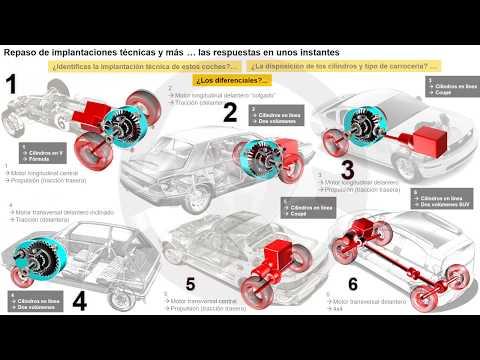 EVOLUCIÓN DE LA TECNOLOGÍA DEL AUTOMÓVIL A TRAVÉS DE SU HISTORIA - Módulo 1 (14/31)
