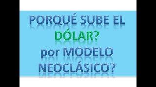 Modelo Neoclasico en el Gobierno Argentino. Se dan los supuestos?