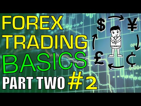 Forex Trading Basics: Forex Trading for Beginners – Part 2