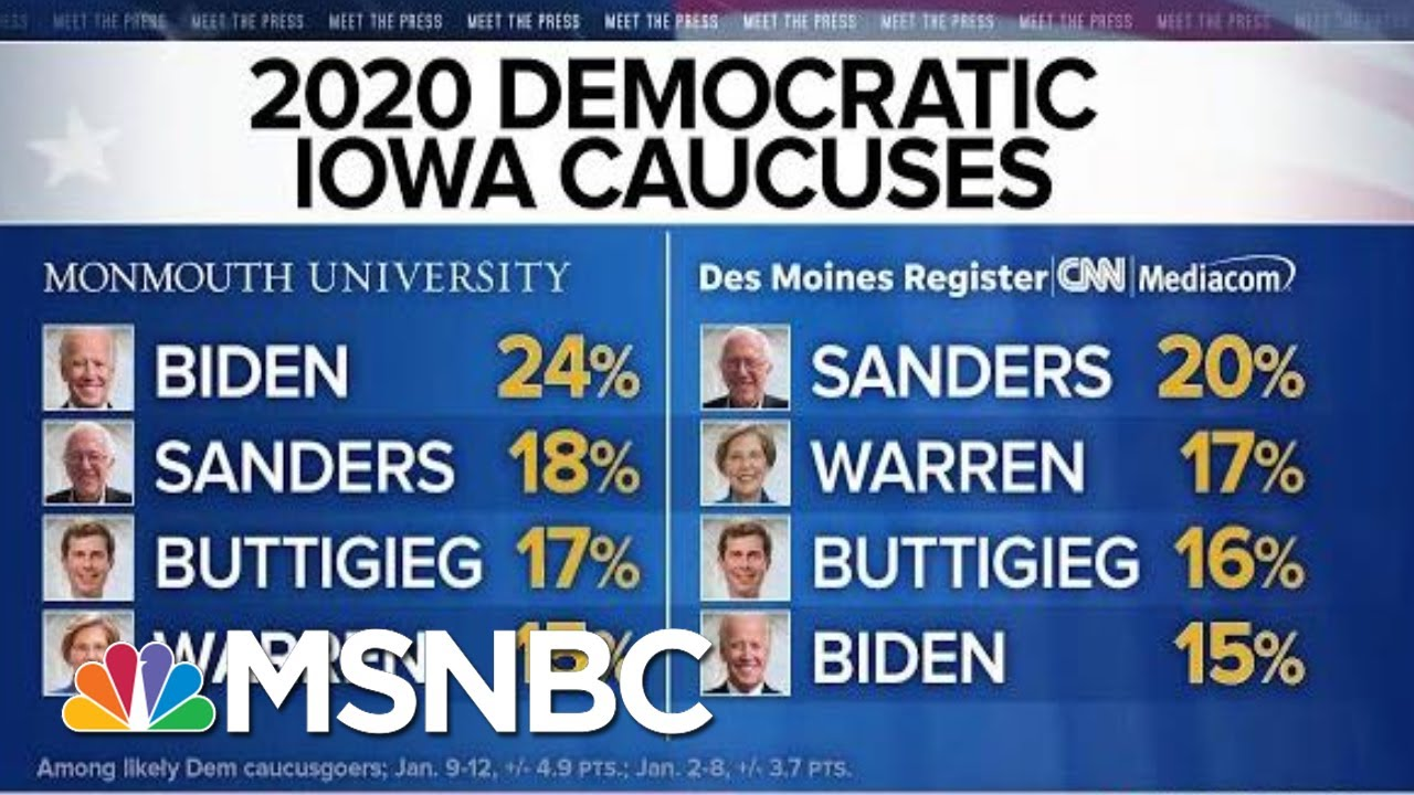 Iowa Polls Show Clear Top Four 2020 Democratic Candidates | MTP Daily | MSNBC