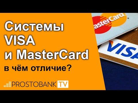 Дебетовые карты Сбербанка России условия, срок