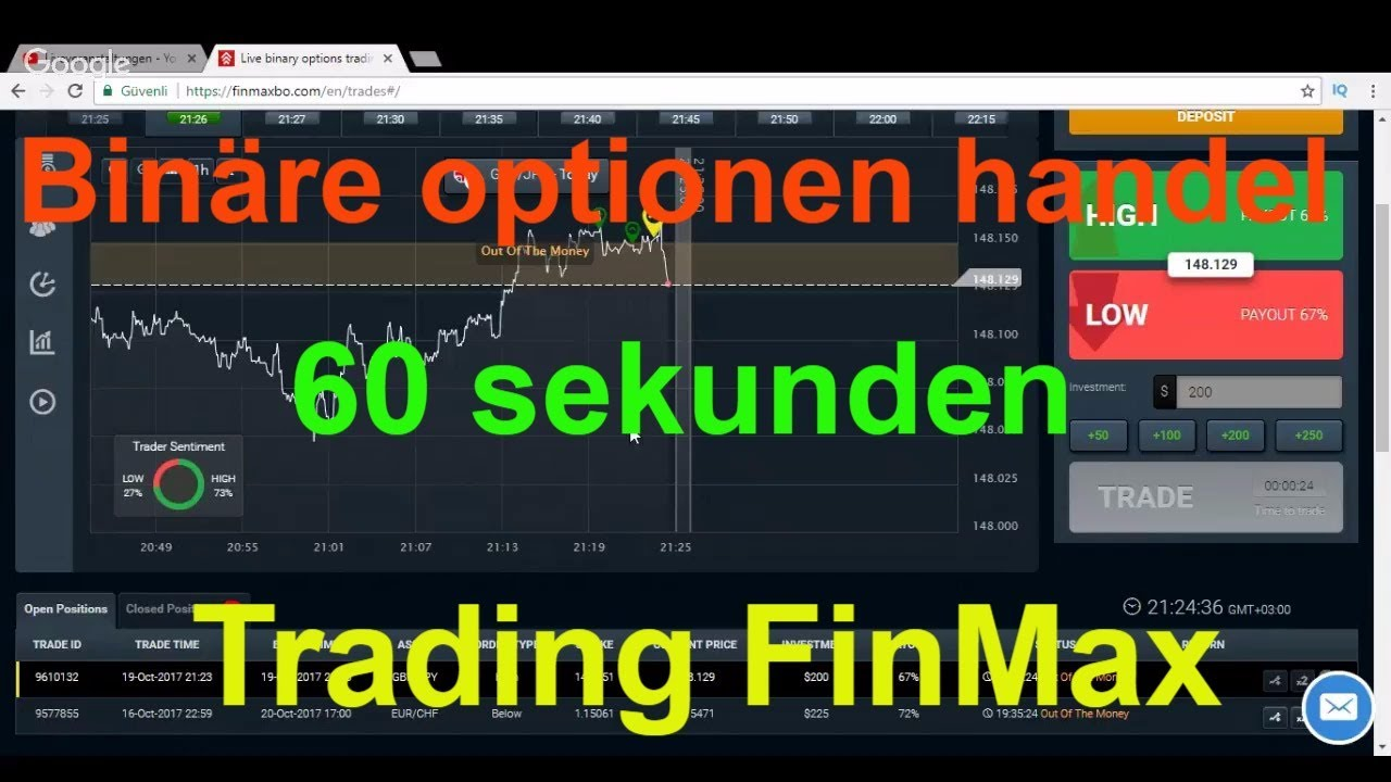 Youtube binary options gold trading