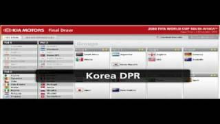 sorteo de grupos del Mundial 2010