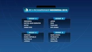 AFC U-19 Championship Indonesia 2018 - Final Draw