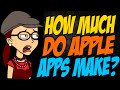 How Much Do Apple Apps Make?
