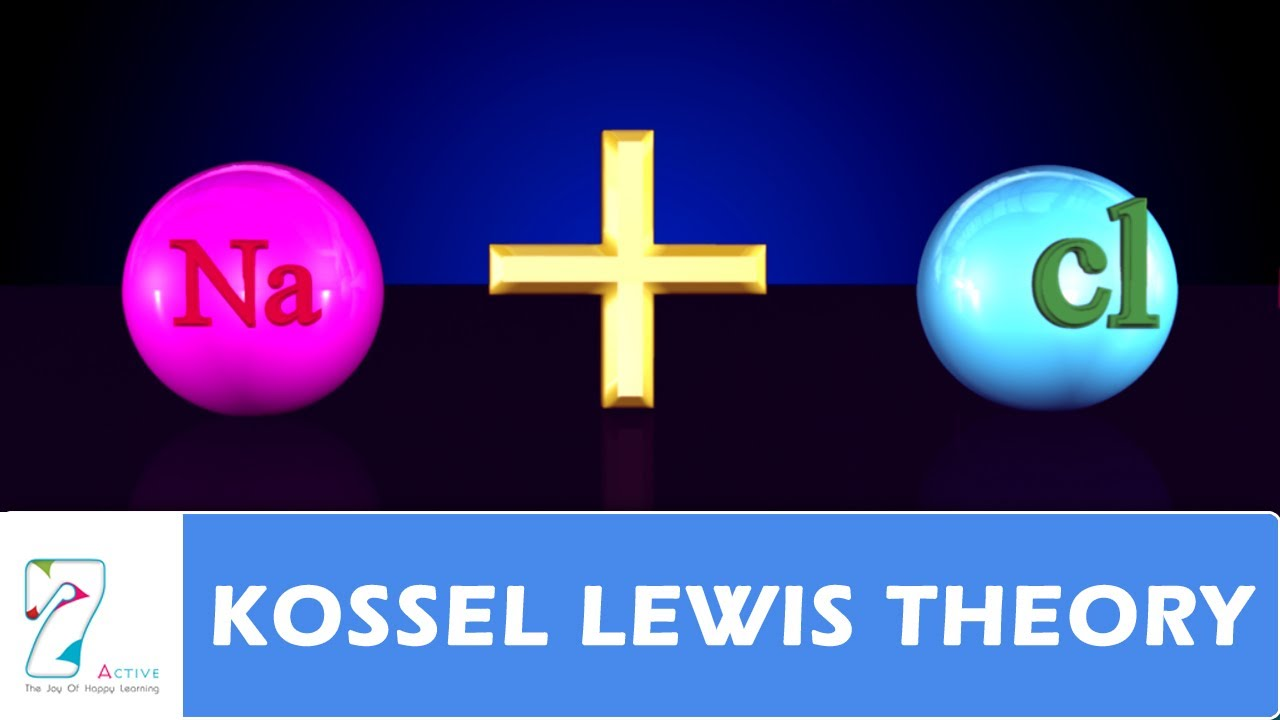 Lewis Theory