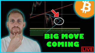 BITCOIN BIG MOVE IS COMING (& Altcoins Rally)