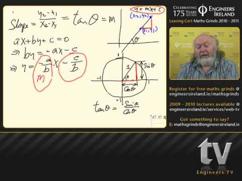 Geometry of the Line - Leaving Certificate Maths Tutorial