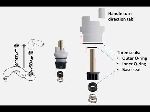 Repair Of A Leaking Delta Faucet