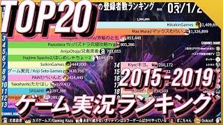 ゲーム実況チャンネルの登録者数ランキング推移(2015~2019)