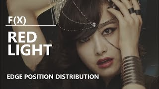 F(X) (에프엑스) - RED LIGHT [Edge Position Distribution]