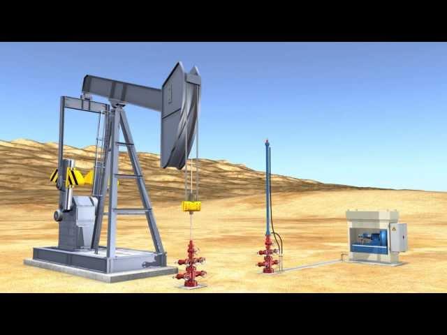 Bosch Rexroth crude oil pump R7