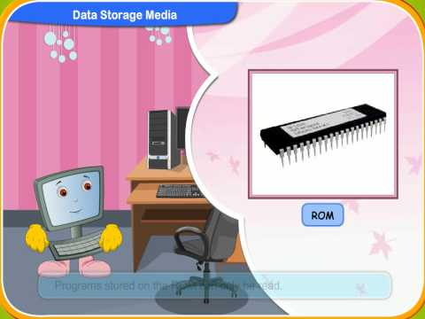 Password 5: Chapter 2- Data Storage Media