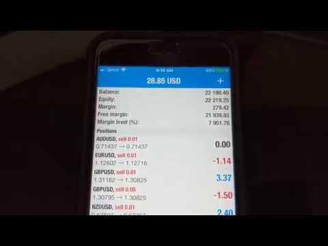$2900 account turned to $22,000 April Forex Trading 2019 Motivation & Inspiration for you guys