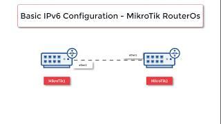 basic IPv6 Configuration - MikroTik RouterOs