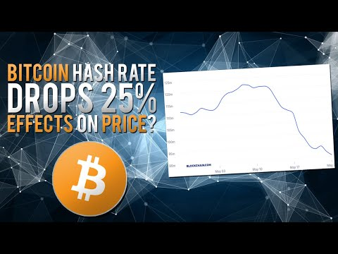 Bitcoin Hash Rate Dropped 25% - Effecting The Price?