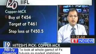 Top commodity trading strategies by India Infoline