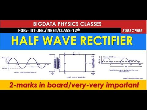 CLASS-12th /LEC:-17/ Theory On  RECTIFIER /. HALF  WAVE RECTIFIER (FOR-IIT///NEET/CLASS 12th)