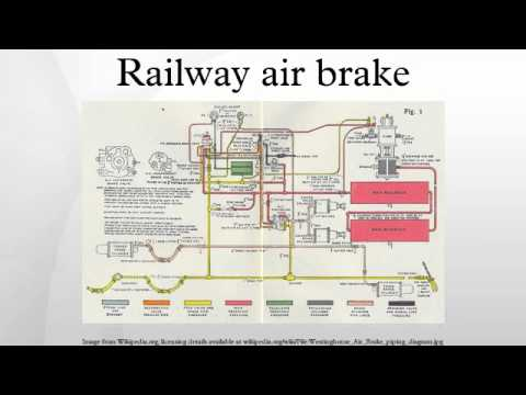 Railway Air Brake Youtube