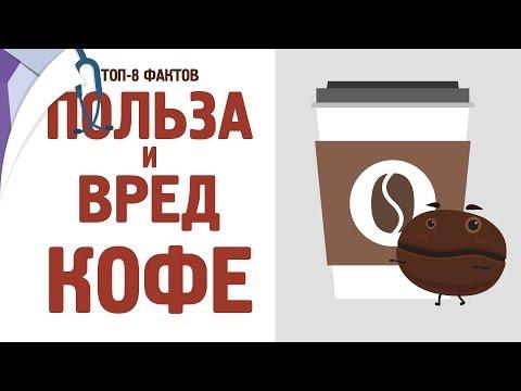 ТОП-8 фактов о кофе. Польза и вред [120 на 80]