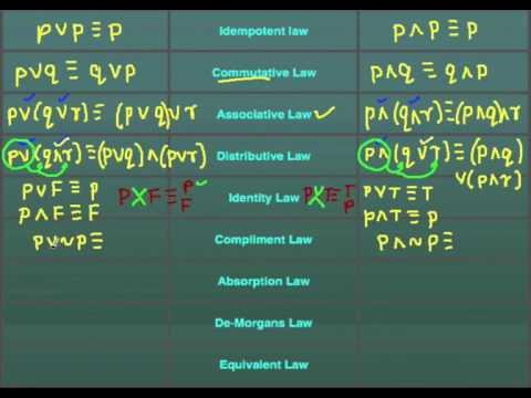 Mathematical Logic - Lecture 3 - Algebra of statement