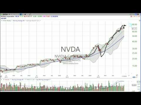 A big number from Nvidia ($NVDA). Here's your big trade (November 10, 2016) Stock Market Mentor