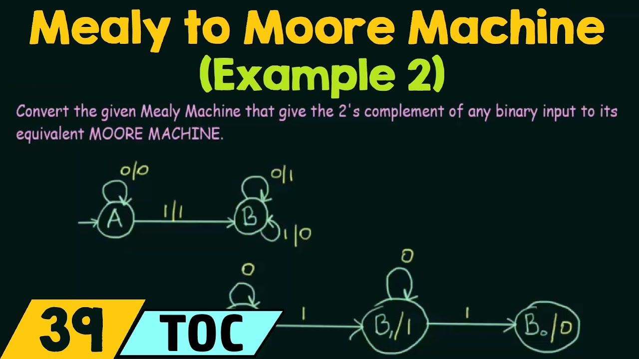 Conversion of Mealy Machine to Moore Machine - Examples (Part 2)
