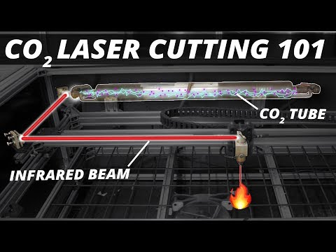 How CO2 Laser Cutters work and ...Why you might want to build one!
