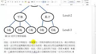 Word論文排版_3設定全部文件與插入分節符號