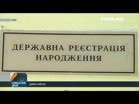 Які українські імена
